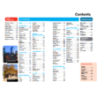 Korea útikönyv Lonely Planet (angol)