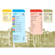 Róma Pocket útikönyv (angol)