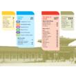 Szöul Pocket útikönyv (angol)