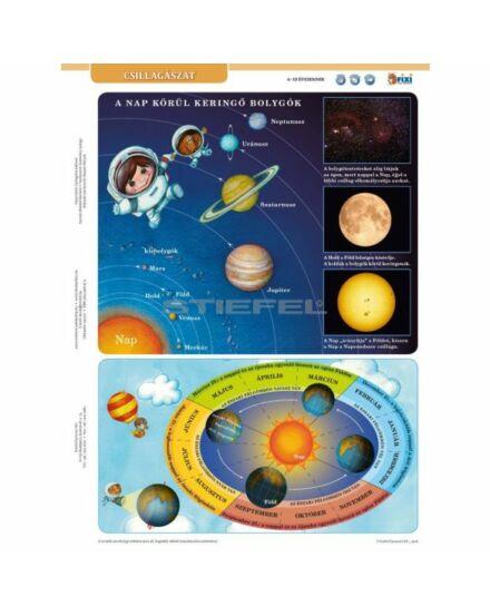 Csillagászat munkalap_Cartographia